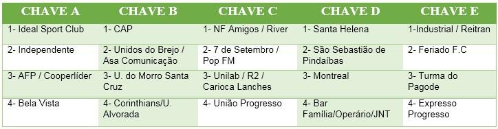 Chaveamento-27ª-Copa-Eldorado-1