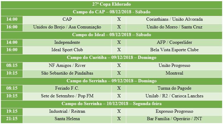 Confrontos primeira rodada 27ª Copa Eldorado
